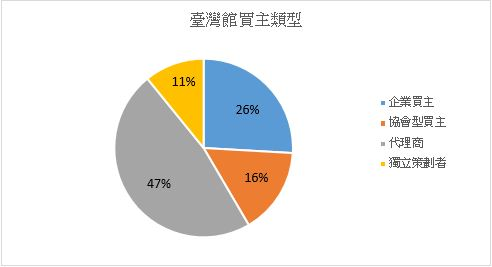 IMEX America buyer BG